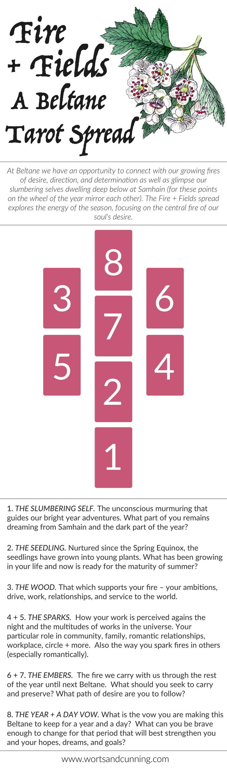 224 Best Tarot Spreads Images On Pinterest Tarot Cards Tarot