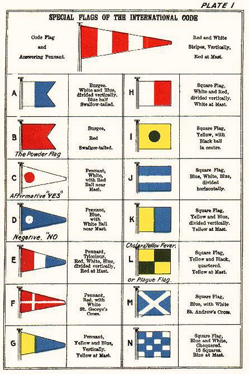 25 Unique Nautical Flags Ideas On Pinterest
