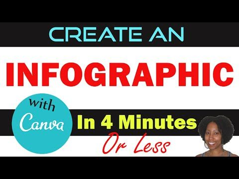 how to create grphics for youtube