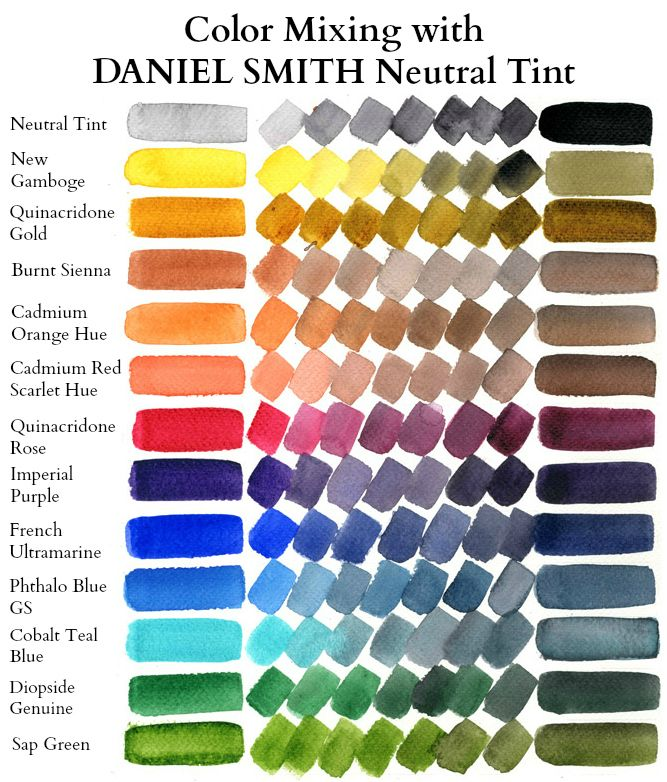 Color Mixing With Daniel Smith Neutral Tint 667w Watercolor