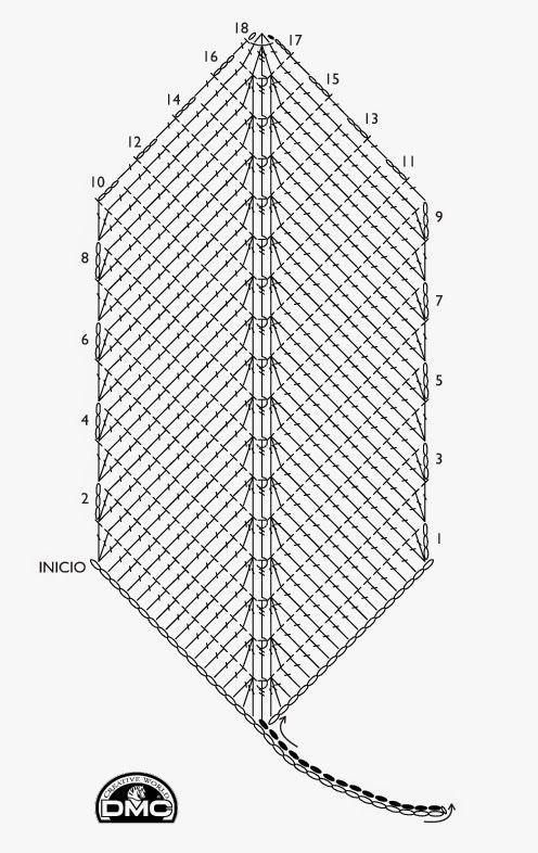 Dmc blog: crochet padrão presente: folhas em placas