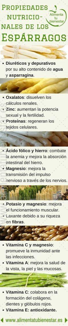 Propiedades #nutriciónales de los #esparragos