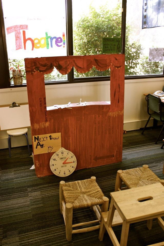 Puppet show space at Sandringham PS ≈≈ http://www.pinterest.com/kinderooacademy/provocations-inspiring-classrooms/