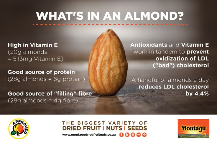 "Did you know that a handful of almonds a day can reduce ""bad"" cholesterol by up to 4.4%? Or that just four almonds contain the same amount of calcium as a glass of milk? Now that's some serious food for thought!   ‪#‎foodforthought ‪#‎WeCare ‪#‎healthylifestyle"