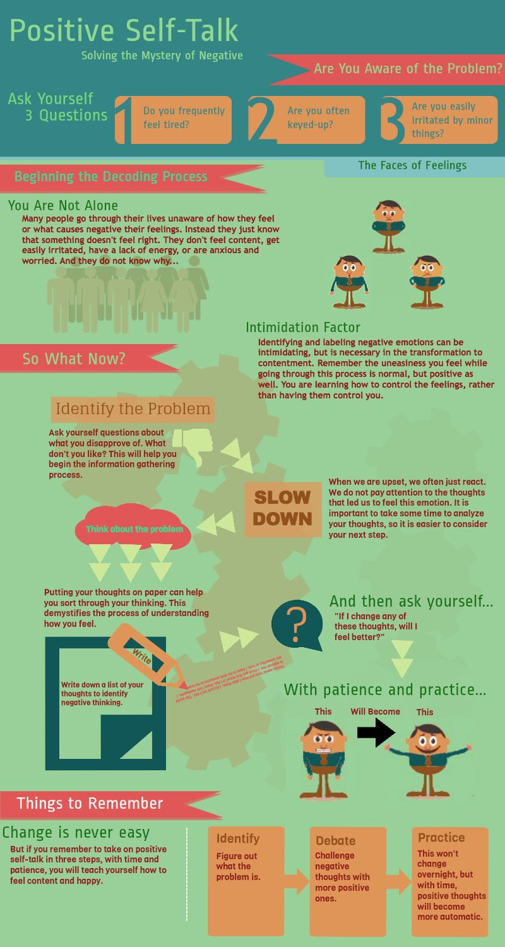 "Positive self-talk. On the way to overcoming negative thinking. (Infographic only) [[many is the time I have had to slow down, stop, and ask, ""What is it I need? What is it that I want?"" and when I can answer neither question, that's when I know I'm in trouble ...]] 