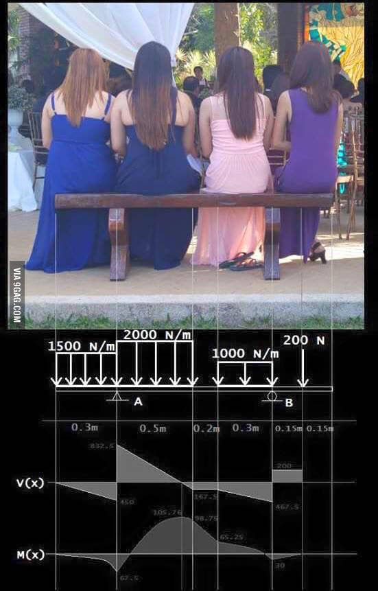 That's how civil engineers think.                                                                                                                                                     Más