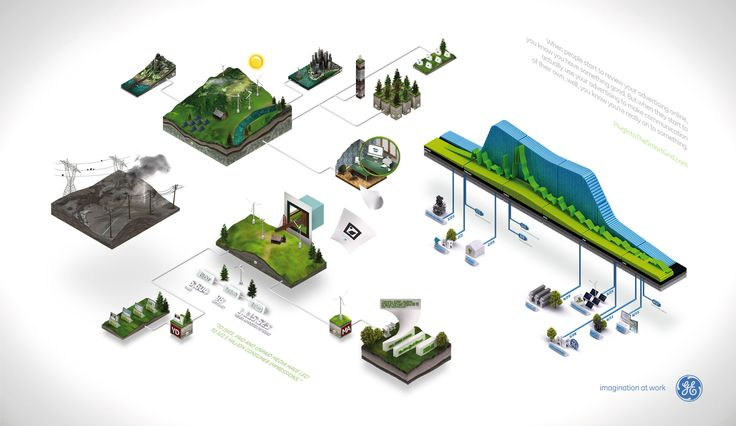 The Smart Grid - #3D, #illustration,#infographic