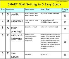 Smart Goals Template for Teachers | smart goal setting, how to set goals that make your business hum!