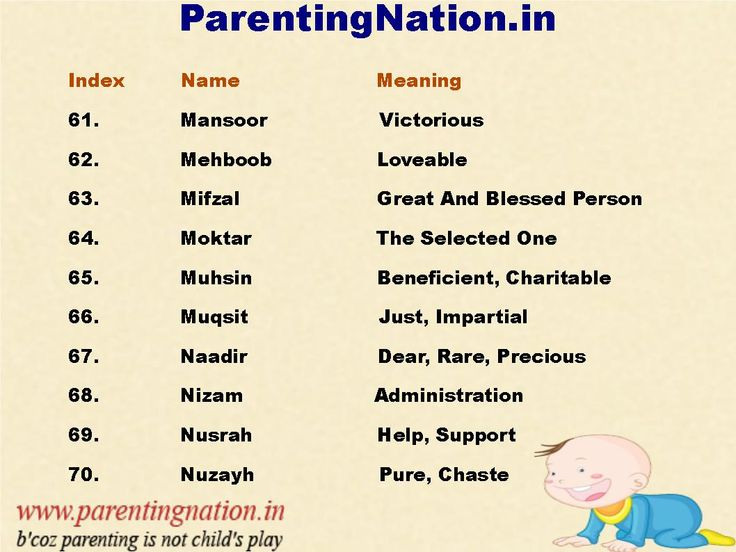 You Can Find The Muslim Baby Boy Name With Meanings From The Ultimate Collection Of Baby Names. Brought To You By ParentingNation.in.