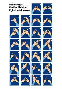 Signs worksheet