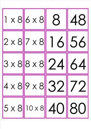 memorie van de tafels. Kan natuurlijk ook worden gebruikt om te automatiseren of voor tweelingsommen (1+1, 2+2)