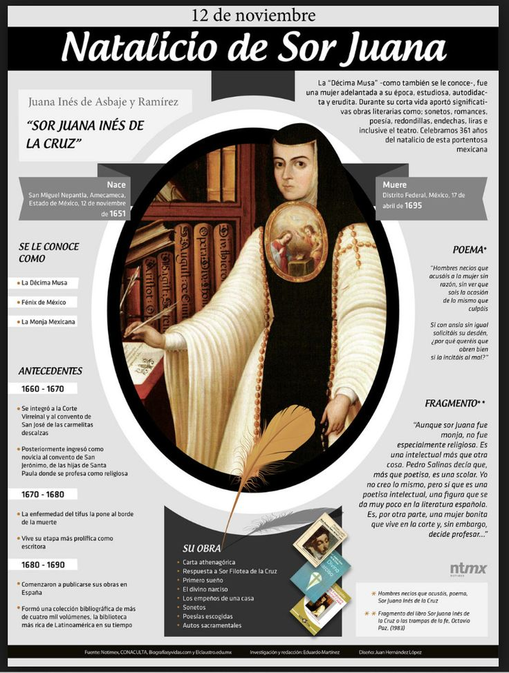 Fun facts about Sor Juana Ines de la Cruz