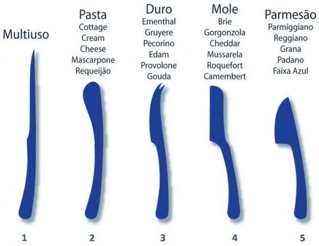 Blog | Enfim Casada » Tipos de facas de queijo