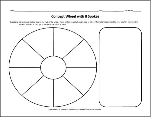 001 These free graphic organizers include webs for preparing