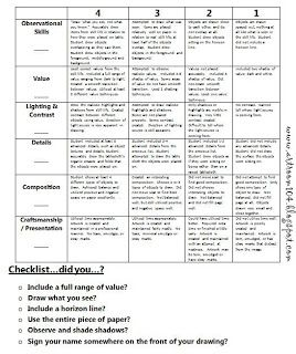 Art Room Rubric  See For Checklist At The Bottom