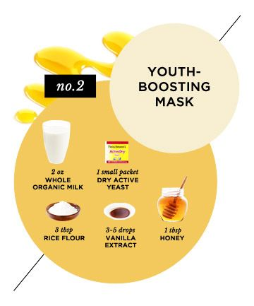 Youth-Boosting, Glow-Restoring Face Mask: The honey in this mask helps draw moisture to the skin, while saturated fats in the whole milk lock it in. Yeast contains antioxidants that stimulate wound healing making it a glow-boosting ingredient for a dull dermis. Ingredients: 2 ounces whole organic milk.1 small packet dry active yeas. 1 tablespoon honey, 3 to 5 drops vanilla extract (optional) 3 tablespoons rice flour. yeast packet  milk and mix
