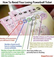 Will there be a Powerball Winner on Saturday?  And What is the probability there will be?