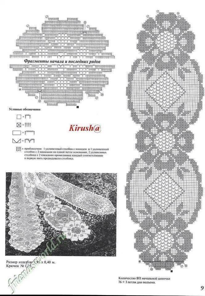 Crochet caminos de mesa en Pinterest   Punto de crochet, Picasa y