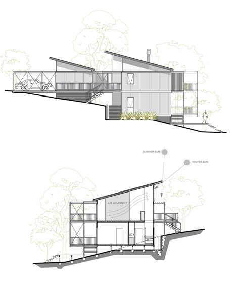 18 best images about sloped site precedents on pinterest for Modern house design on hillside
