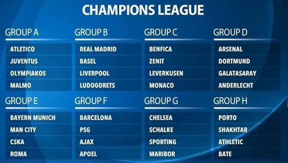 UEFA Champions League 2014-15 Start Date and IST Fixtures