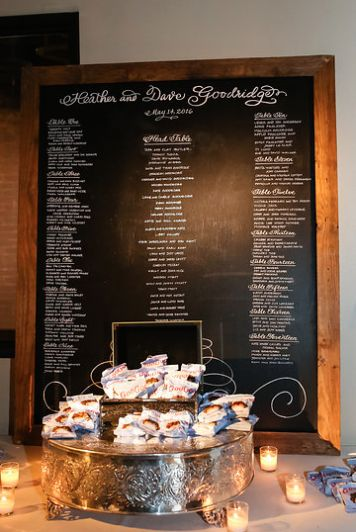 Planner: Angela Proffitt Venue: The Cannery Ballroom, Nashville  Photographer: Kristin Vanzant Photography