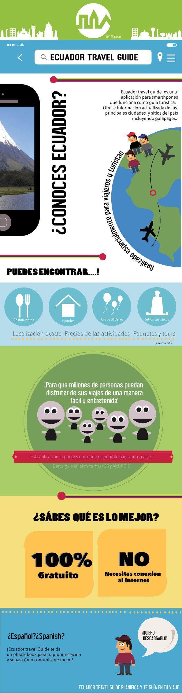 Análisis de APP Ecuador Travel Guide. By Andrea Sánchez