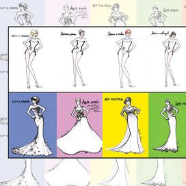 5 tipologie di fisico: Clessidra,mela, pera, rettangolo e triangolo invertito.  Per ogni fisico il suo abito.