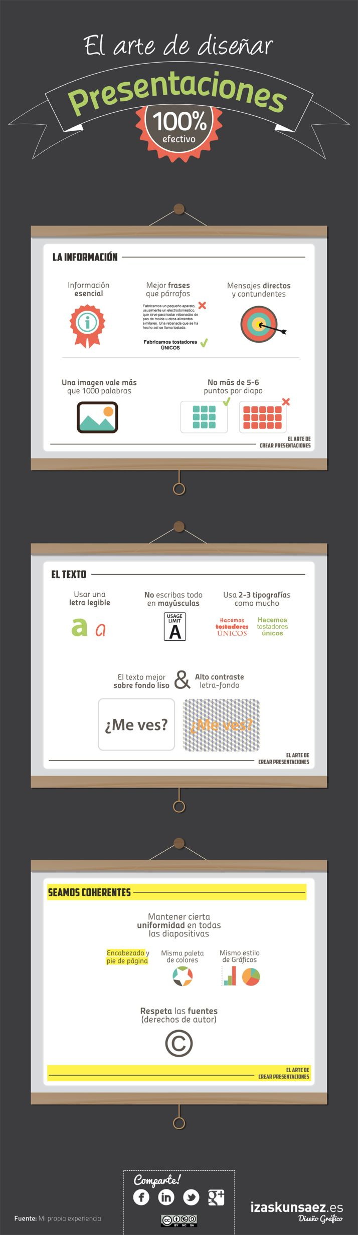 Infografía: El arte de diseñar buenas presentaciones