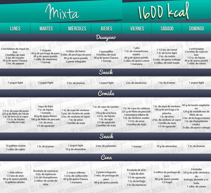 M s de 25 ideas incre bles sobre menus semanales sanos en for Menus faciles y sanos