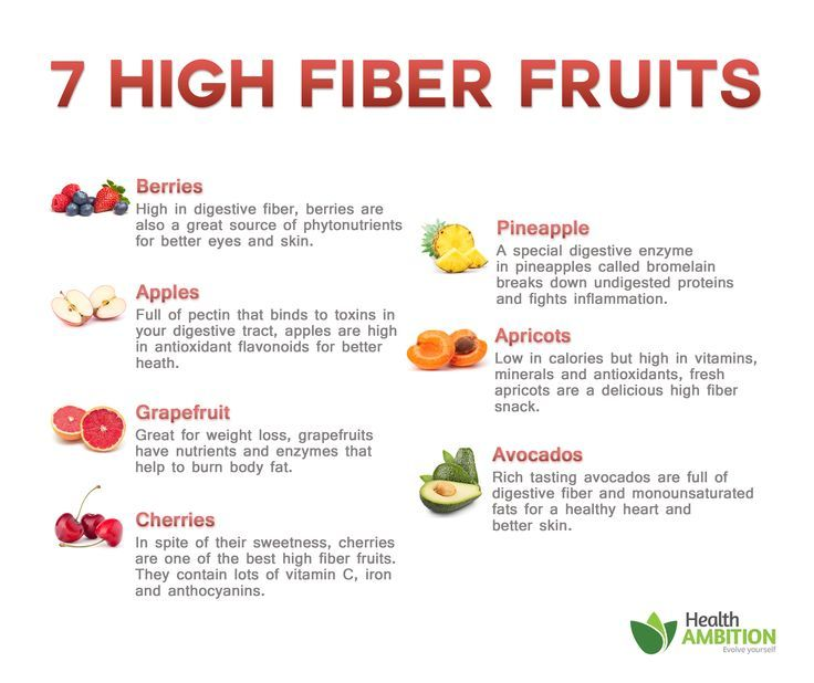 25+ best ideas about Fiber fruits on Pinterest | High fiber fruits ...