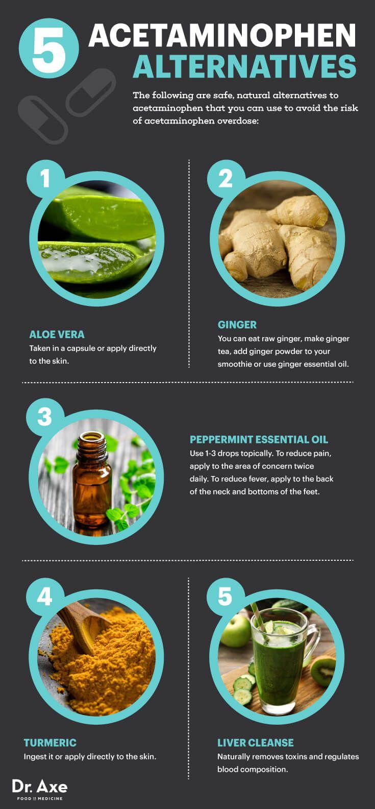 Acetaminophen alternatives - Dr. Axe Peppermint Oil is fabulous alternative!