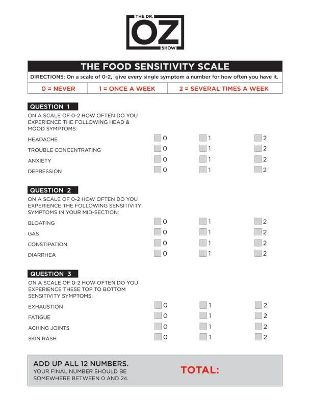 17 Best images about FOODS DOCS on Pinterest Allergies, Kid and - emergency action plan sample