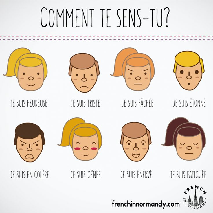 Today's lesson asks you how you feel, in French. Follow the blog and learn French with these short lessons. Comment te sens-tu; comment vous sentez-vous? How(...) #learnfrench #frenchlanguage