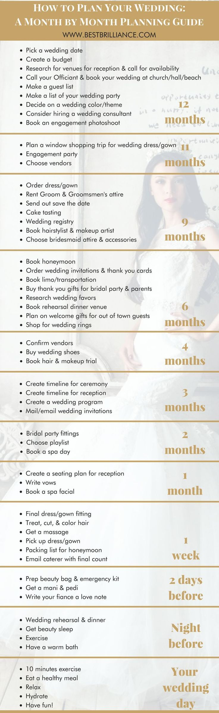 How to Plan Your Wedding: A Month by Month Planning Guide | the overall vision of your wedding is often the easiest part. And how do you know when and how things should be done? That's why using a wed (How To Make Dress Life)