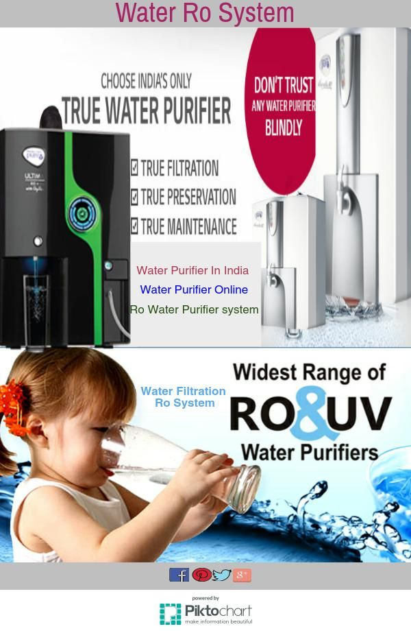 #Pureit Presents a wide range of best RO UV #WaterPurifiers. Better than any other water purifier or RO #WaterPurifier.