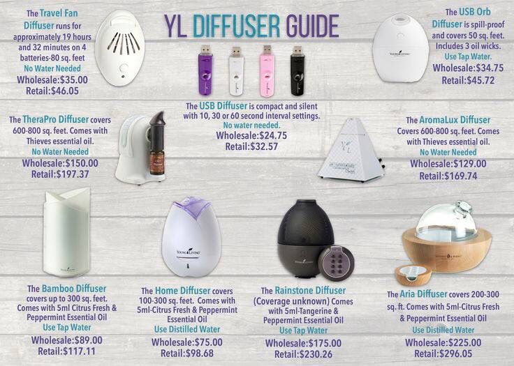 Which diffuser is your favorite? Did you o ow you get one with your Premium Starter Kit?? Www.Theoildropper.Com/premiumkit