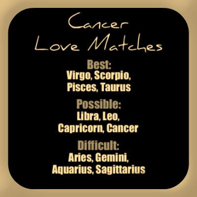 True but I would put Capricorn in top and Aquarius in possible and Taurus in difficult based on experience
