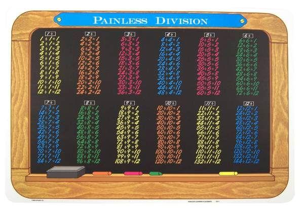 Division Tables Placem...