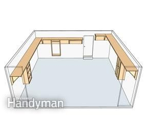DIY Garage shelving plans. Make use of unused garage space without taking up any floor space! From the Family Handyman-a great DIY website.