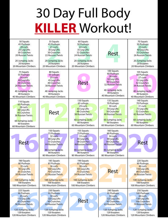Awesome Work out exercises : So I have been looking at all of these 30 day workout challenges and do it yourself at home stuff because of my busy schedule…well so I combined a few and designed my own 30 day full body workout plan!! Enjoy!