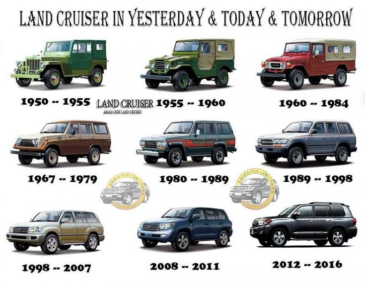 102 best land cruiser images on pinterest toyota land cruiser toyota 4x4 and jeep. Black Bedroom Furniture Sets. Home Design Ideas