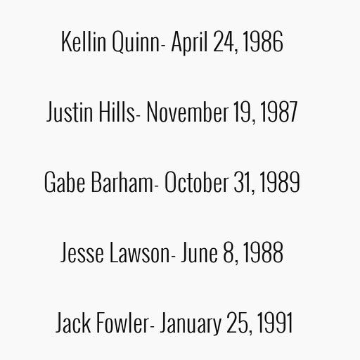Sleeping with sirens birthdays