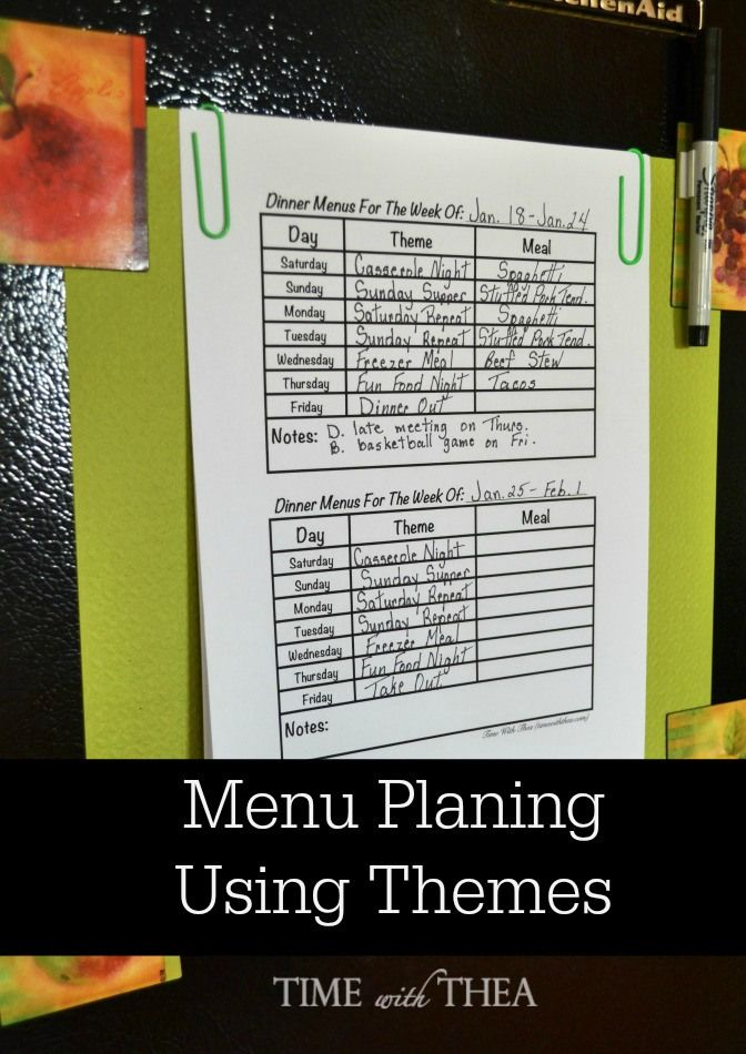 Menu Planning Using Themes - Make deciding what to make for dinner every night by assigning a dinner theme to each day of the week!