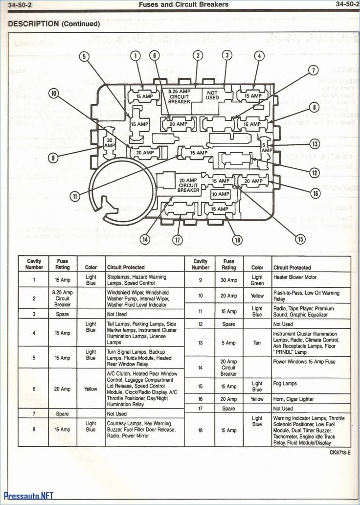 1995 Ford F150 Fuse Box Layout in 2020 | Fuse box, Ford ...