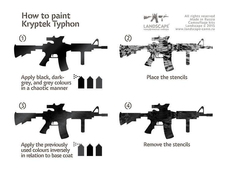 How to paint Kryptek Typhon