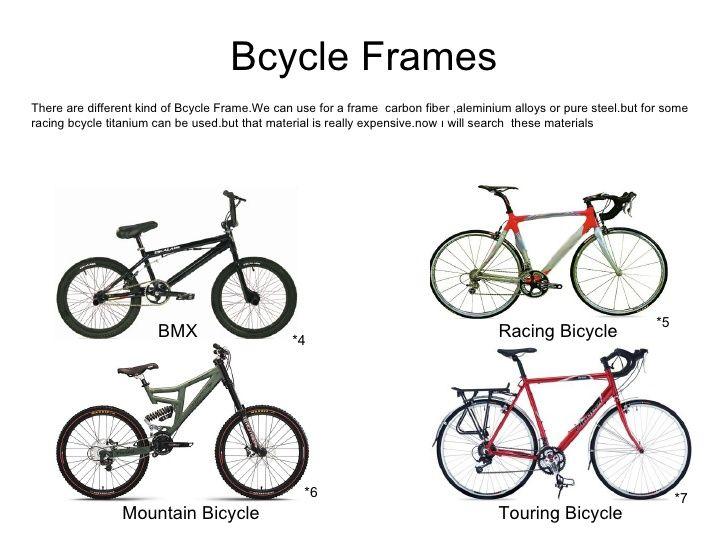 19 Best Bike Images On Pinterest Bike Parts Biking And Image