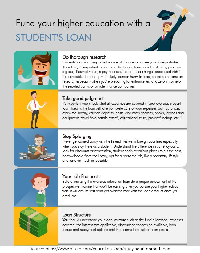 Fund Your Higher Education With A Student S Loan Higher Education Education Student Loans