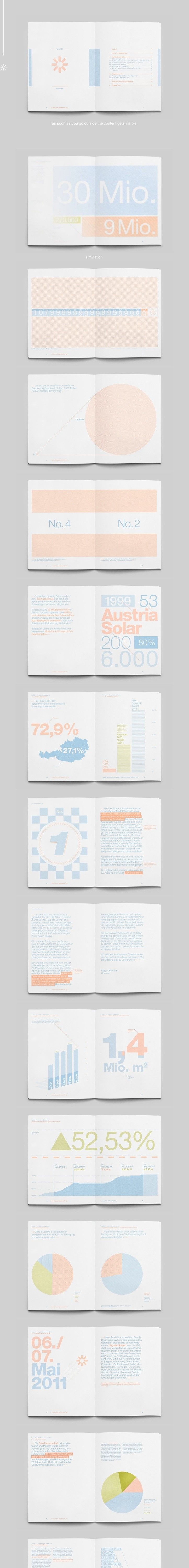 The Solar Annual Report, powered by the sun 파스텔톤 편집디자인
