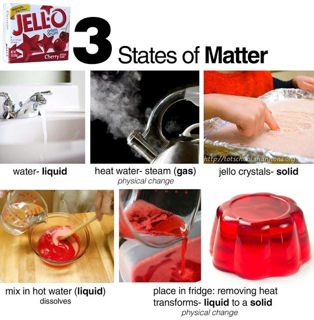 E is for Explore! 3 Phases of Matter