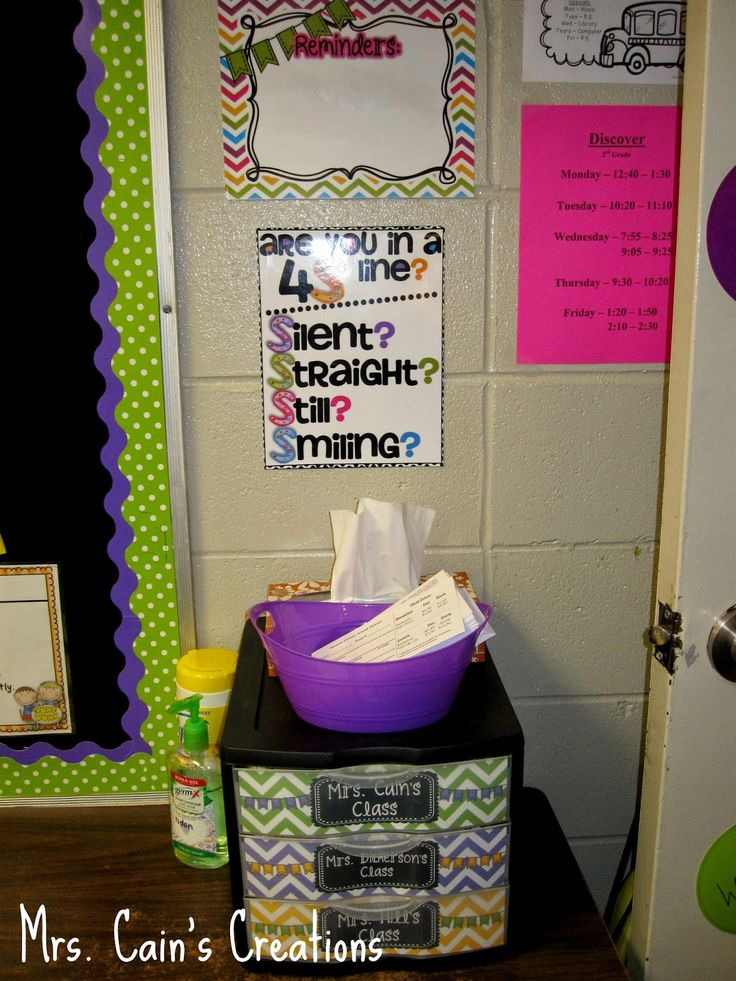 Departmentalization in Elementary Schools